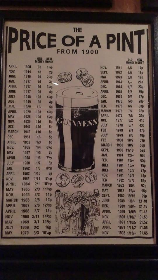 The price of a pint from 1928-2015 in todays money | Publin
