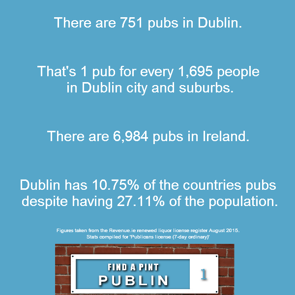numberofpubs