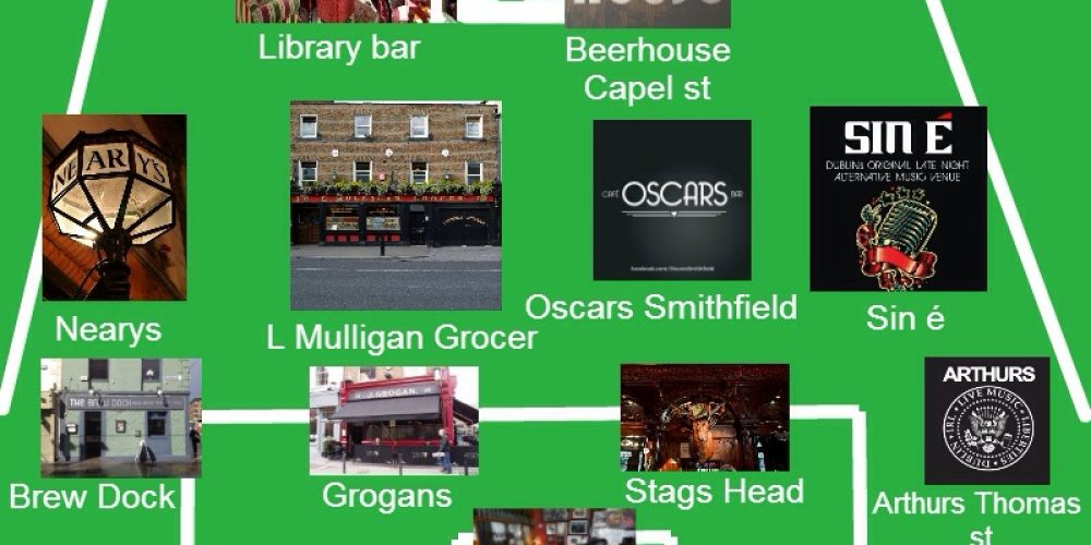 Pubs with no TVs. Your haven from the World Cup